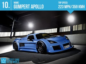 fastest cars in the world 2016 gumpert apollo top speed specs alux