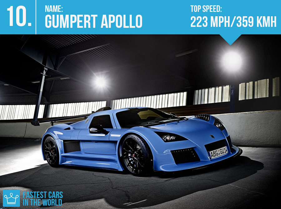 fastest cars in the world 2017 gumpert apollo top speed specs alux