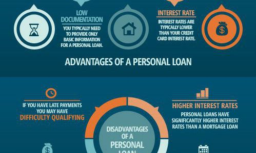 the advantages and disadvantages of applying for a bank loan and crowdfunding Advantages and disadvantages of government grants may 1, 2012 by brendan advantages government grants often come out with a set of rules for who are eligible to apply that can be so specific that it excludes many organizations.