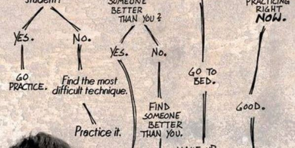 Should You Be Practicing Right Now ?