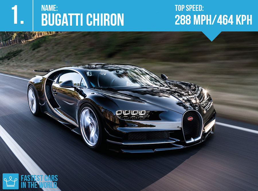 fastest car in the world 2017 bugatti chiron alux