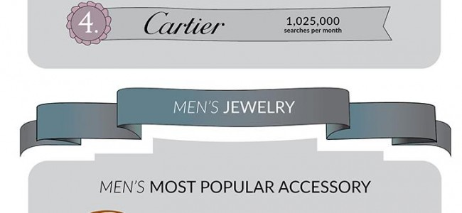 The Most Popular Jewelry Accessories Online