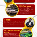 Craziest Cars Owned By Celebrities