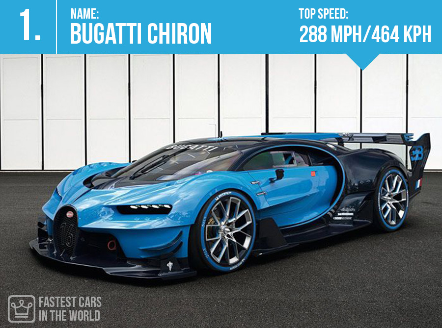fastest car in the world bugatti chiron top speed alux