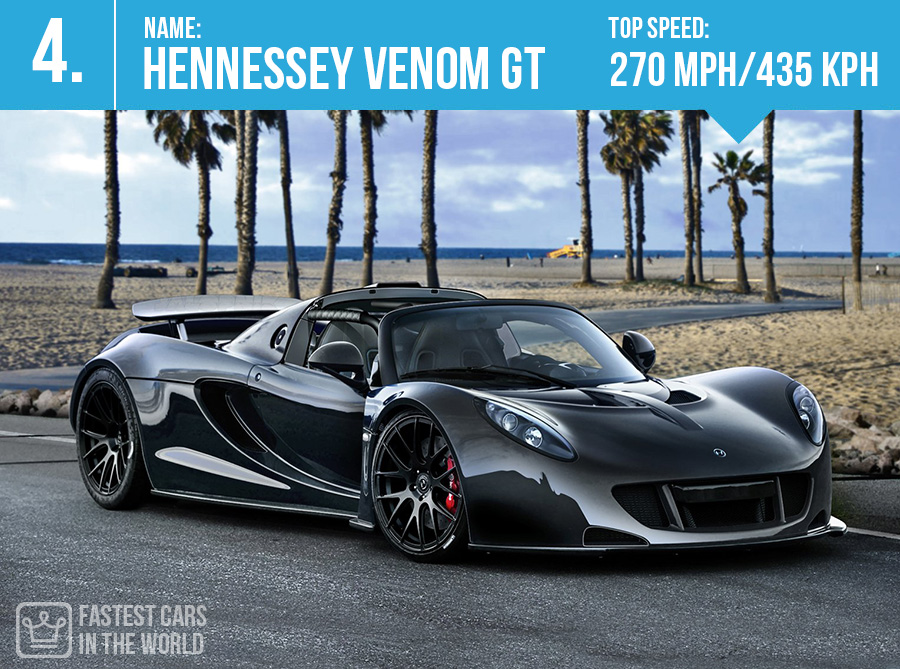 astest cars in the world Hennessey Venom GT top speed alux