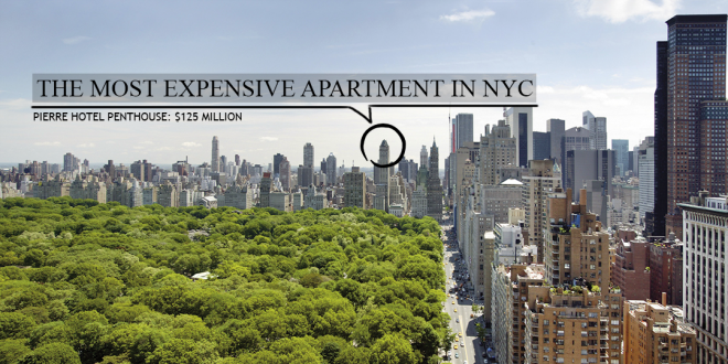 The Most Expensive Apartment in New York 2013