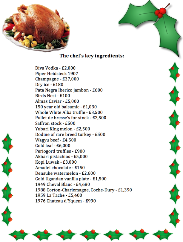 christmas ingredients Most Expensive Christmas Dinner in the World