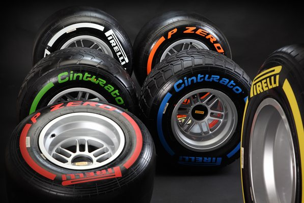 Most Expensive Tires in the World