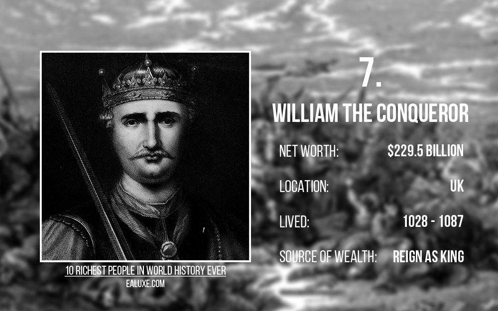 10 richest people in world history to ever live with most money ealuxe William The ConquerorNet Worth