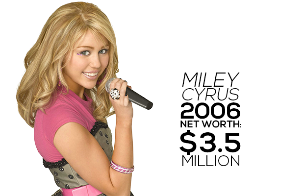 Miley Cyrus Net Worth 2014 2006