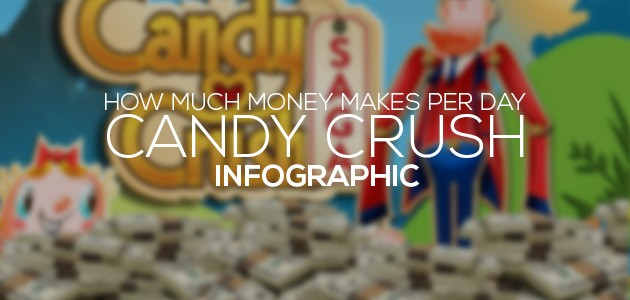 How much money does Candy Crush Make per each day infographic Ealuxe.com All Rights Reserved