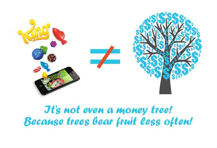 How Much Money is Candy Crush Making per Day