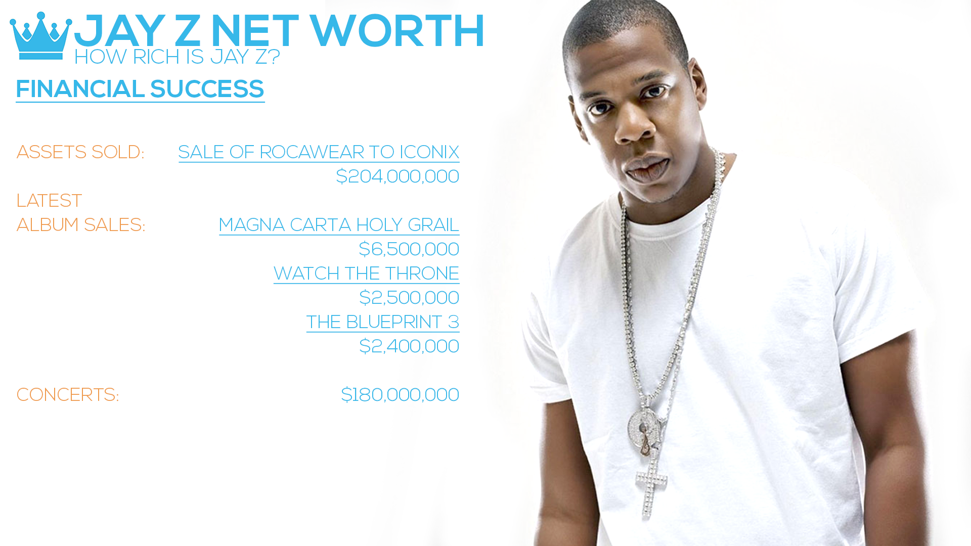Jay Z Net Worth How rich is Jay Z? What is Jay Z Net Worth ? How much money is Jay Z making per year?