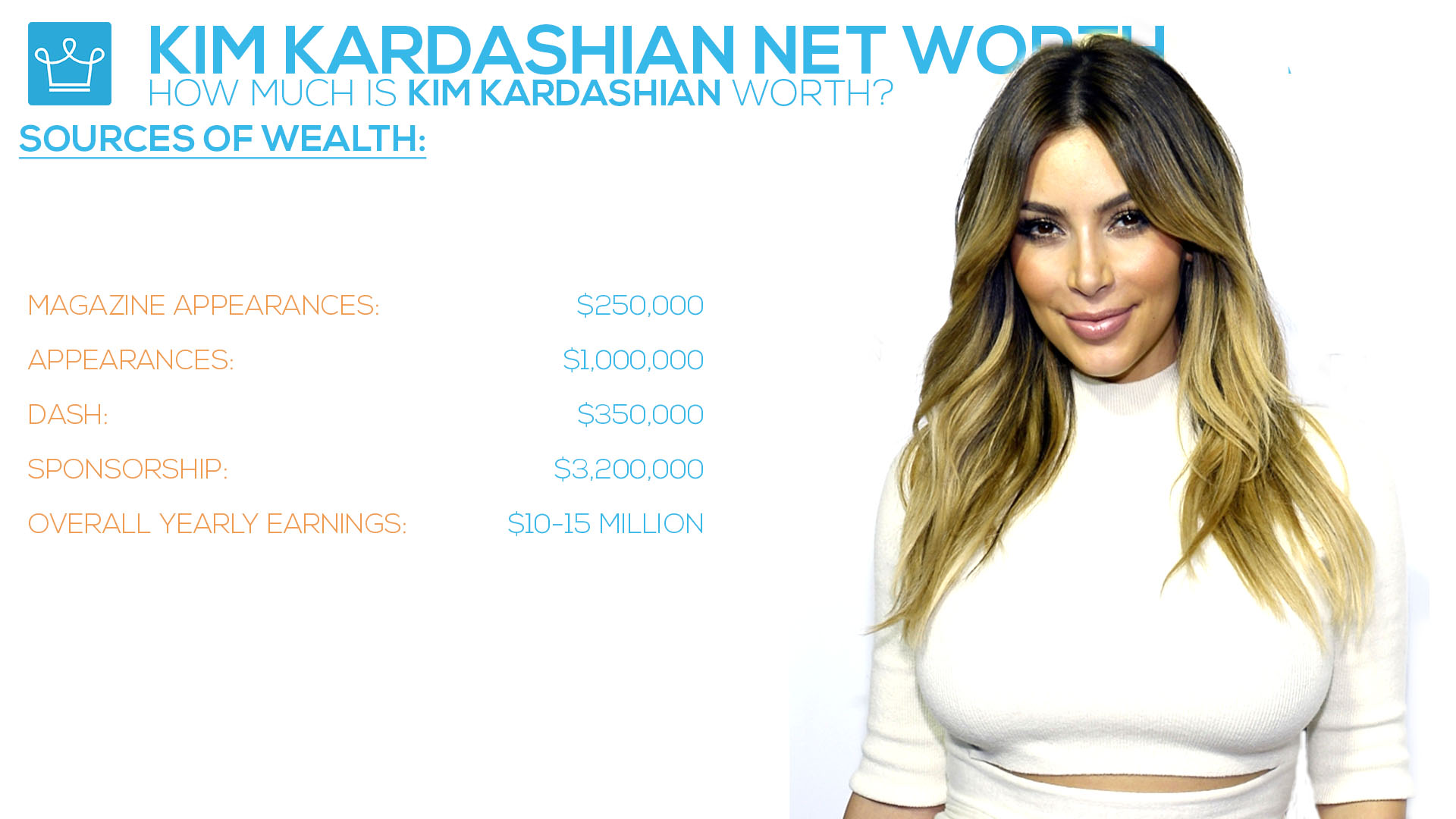 kim kardashian west net worth money sources of wealth fortune