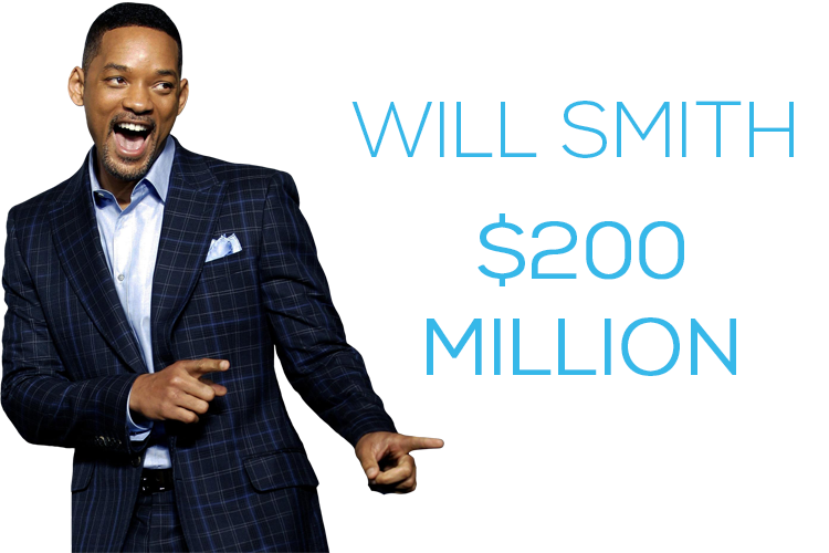 Richest Male Actors in the World 2014 | Nr. 10- Will Smith Net Worth $200 Million