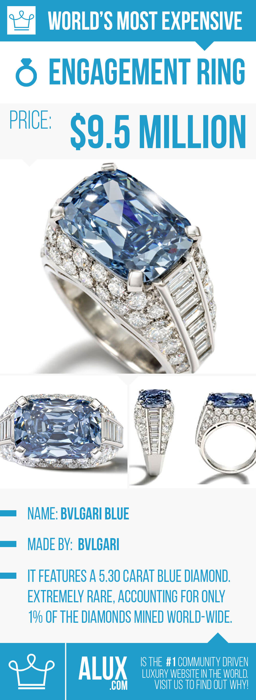 most expensive engagement ring in the world bvlgari blue alux
