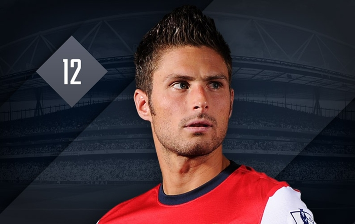 Top 10Hottest World Cup Players - Olivier Giroud