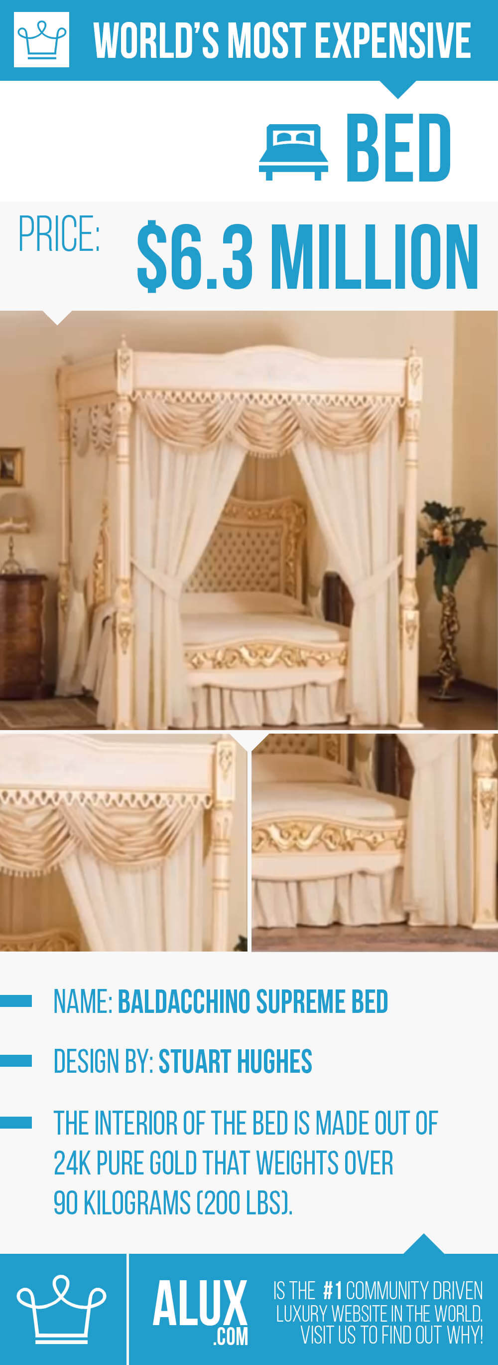 Most Expensive Beds In The World