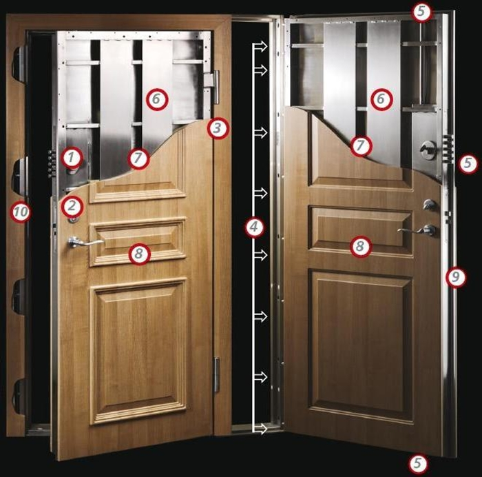 Charmant Most Expensive Security Systems In The World   3. Bullet Resistant Doors    $400.000 (