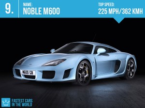 fastest cars in the world 2016 noble m600 top speed price specs alux