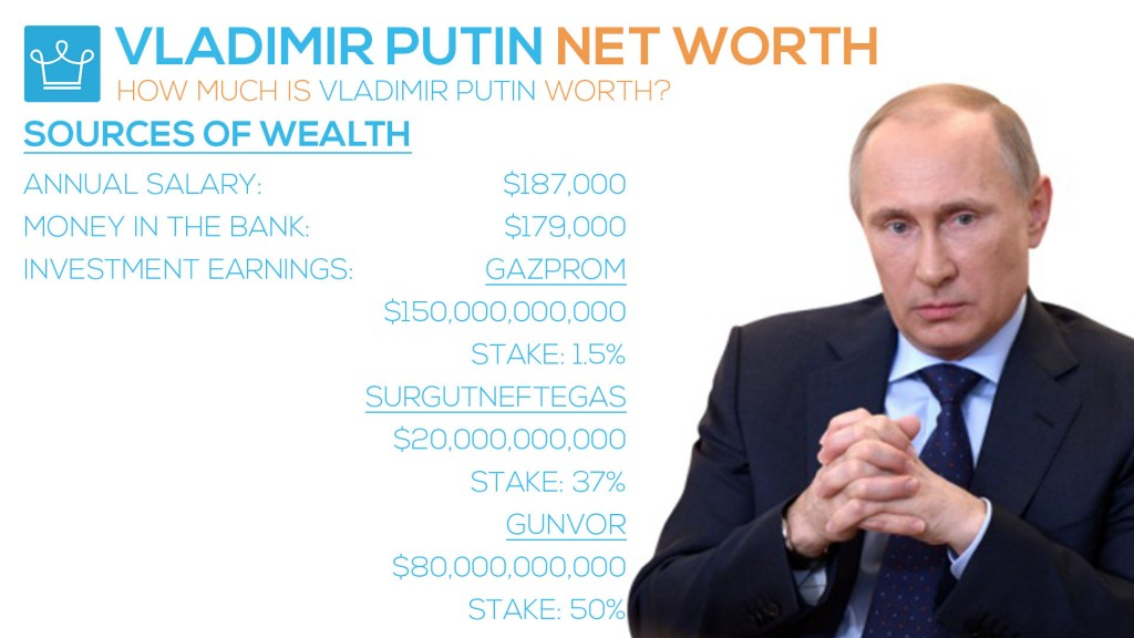 Vladimir Putin Net Worth How much money does Vladimir Putin have? How rich is Vladimir Putin? How much is Vladimir Putin Worth?
