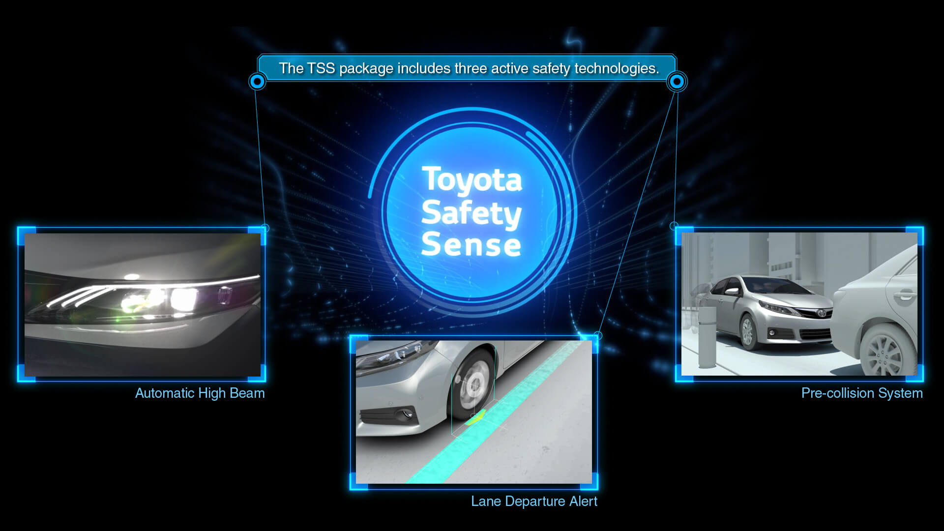 Things you didn't know about Toyota; Toyota safety sense