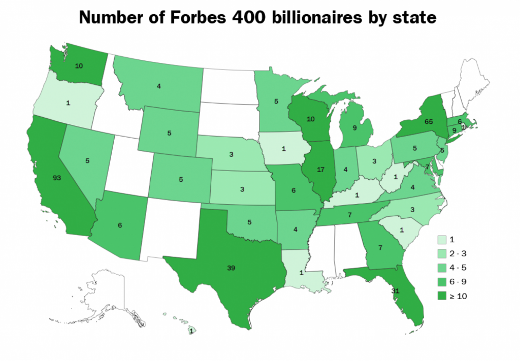 10 Facts You Didn't Know about Billionaires