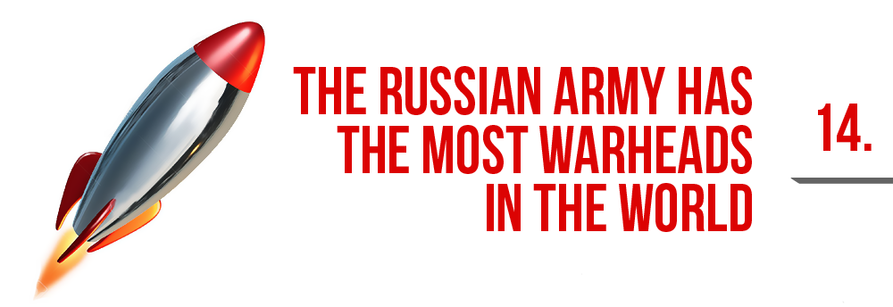 25 insane crazy things you might now know about vladimir putin's russia video and infografic story on ealuxe 14