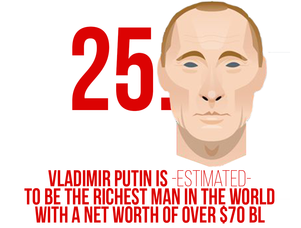 25 insane crazy things you might now know about vladimir putin's russia video and infografic story on ealuxe 24