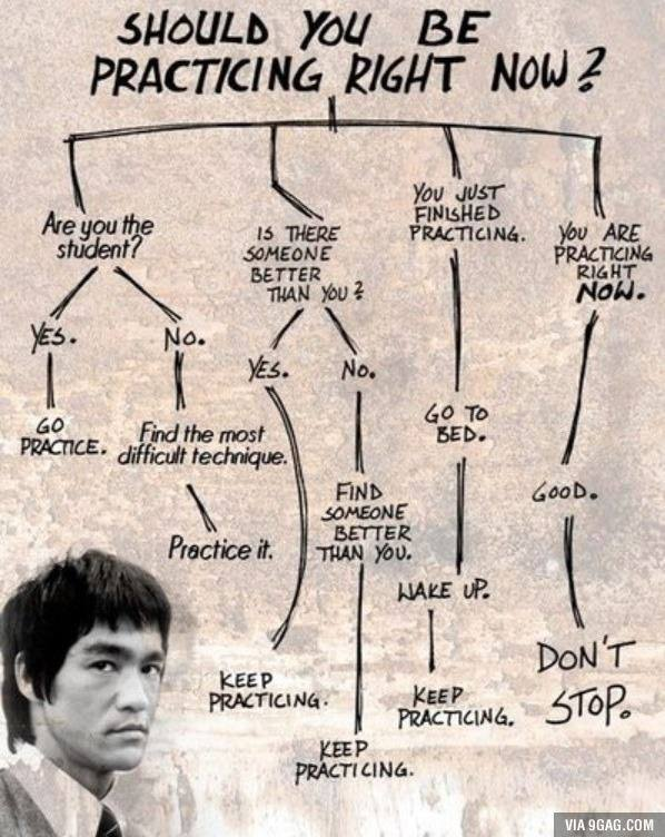 motivation bruce lee