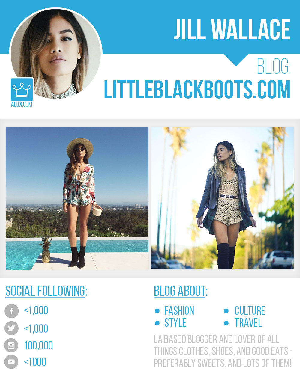 Jill Wallace LittleBlackBoots by Alux Blog Instagram Youtube Twitter