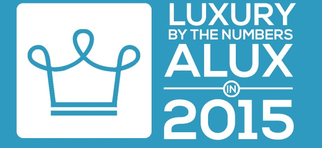 Luxury in Numbers. Alux in 2015 (Infographic)