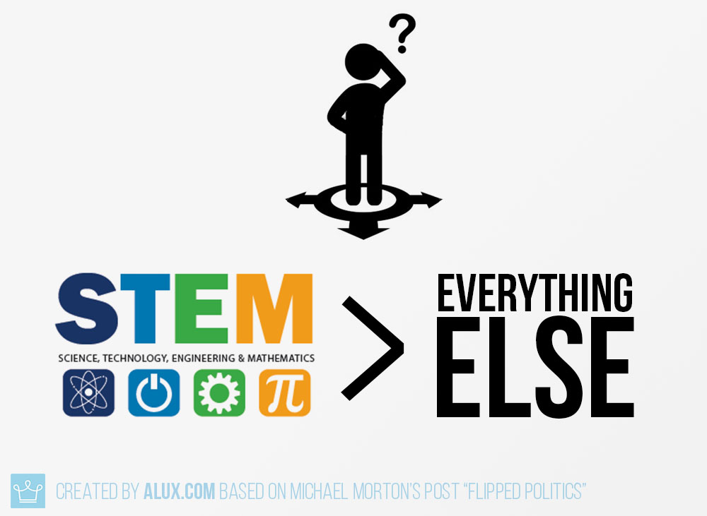 stem vs everything else alux