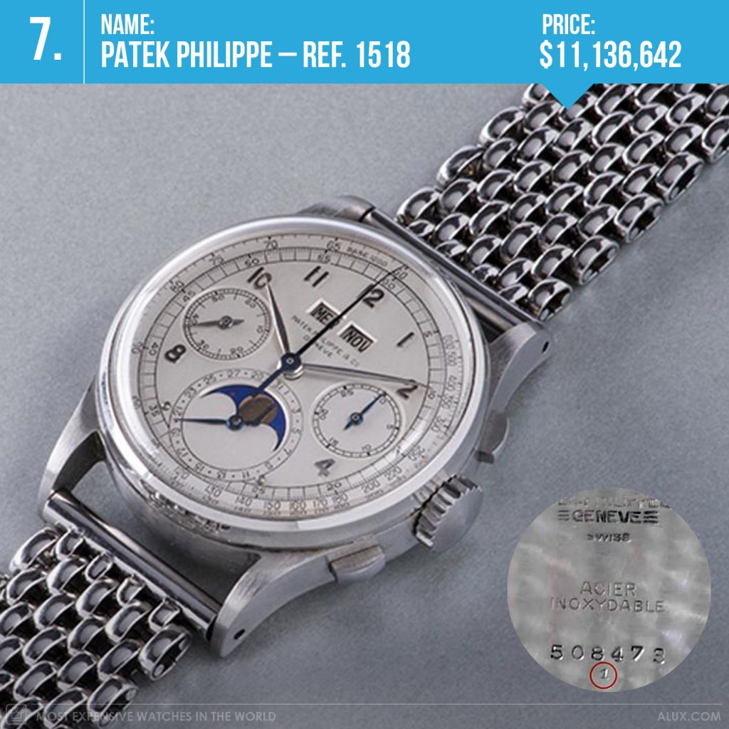 Most expensive watches in the world 2019 PATEK PHILIPPE Ref 1518 steel Alux Price