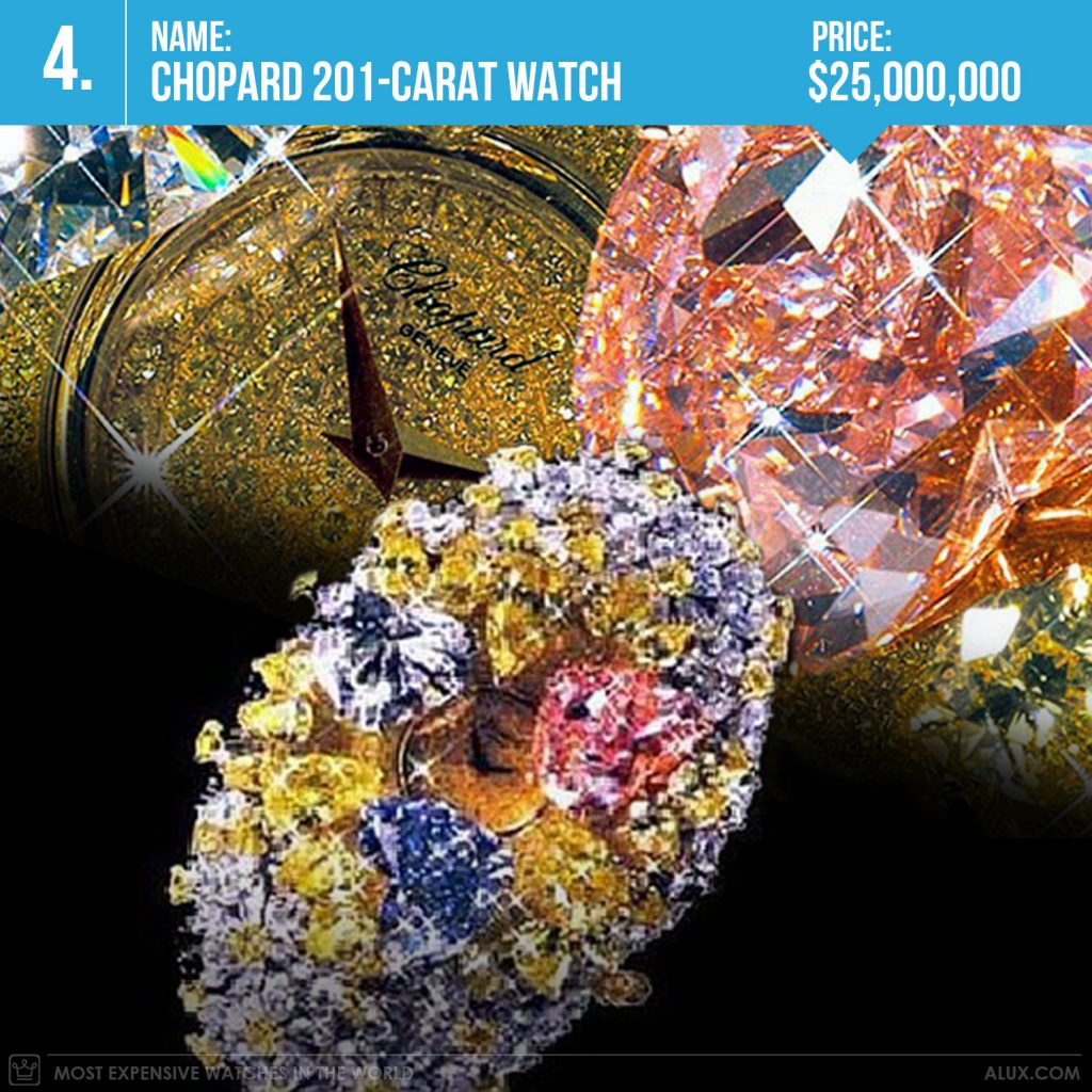 most expensive watches in the world 2019 CHOPARD 201-CARAT price alux