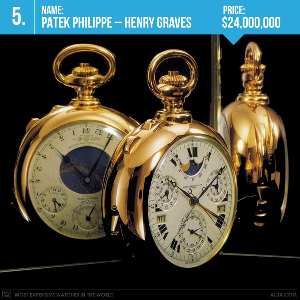 most expensive watches in the world 2019 PATEK PHILIPPE – HENRY GRAVES price alux