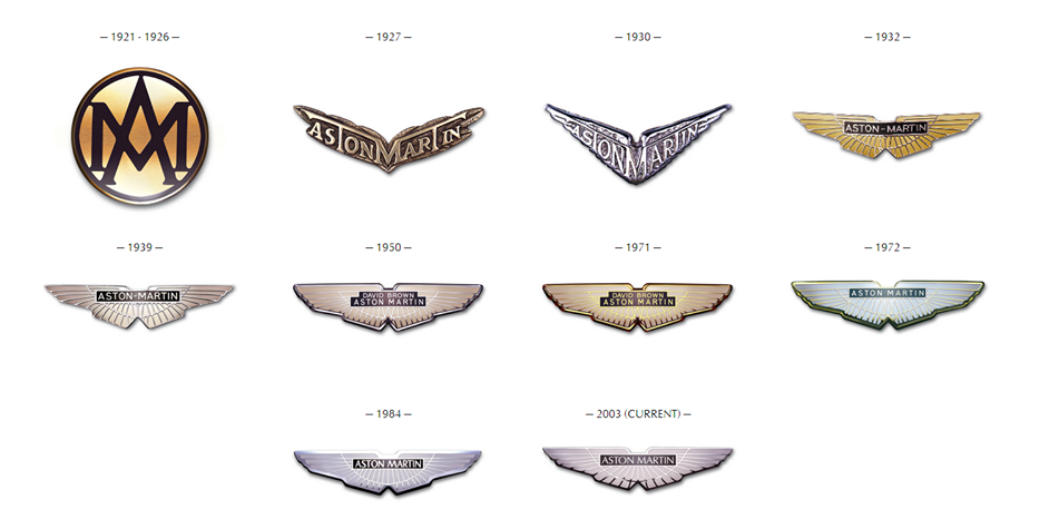 10 Things You Didn't Know About Aston Martin | Aston Martin Logos over the years