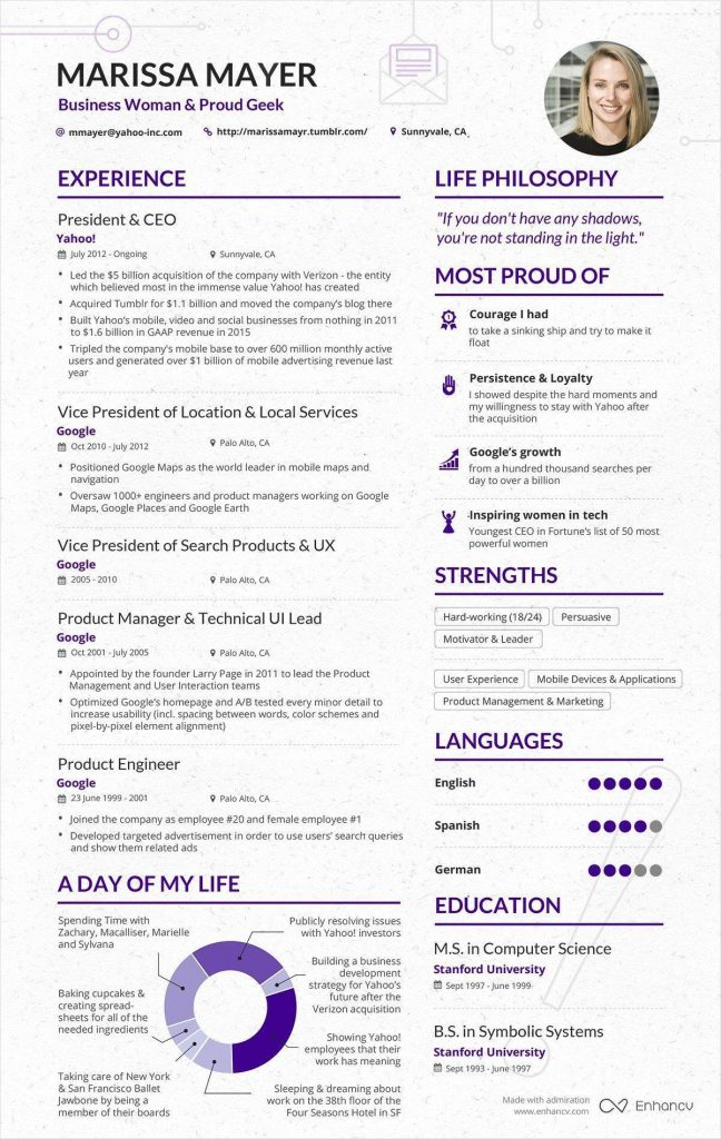 Marissa Mayer Resume - Full Resume