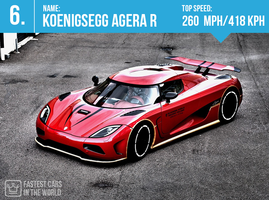 fastest cars in the world Koenigsegg Agera R top speed alux