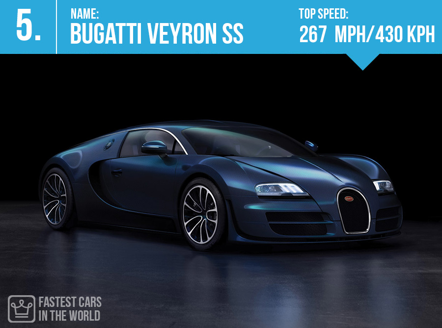 fastest cars in the world bugatti veyron super sport top speed alux