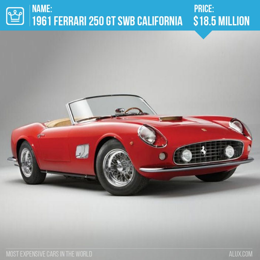 10 - most expenisve cars in the world ferrari 250 gt swb california 1961 alux