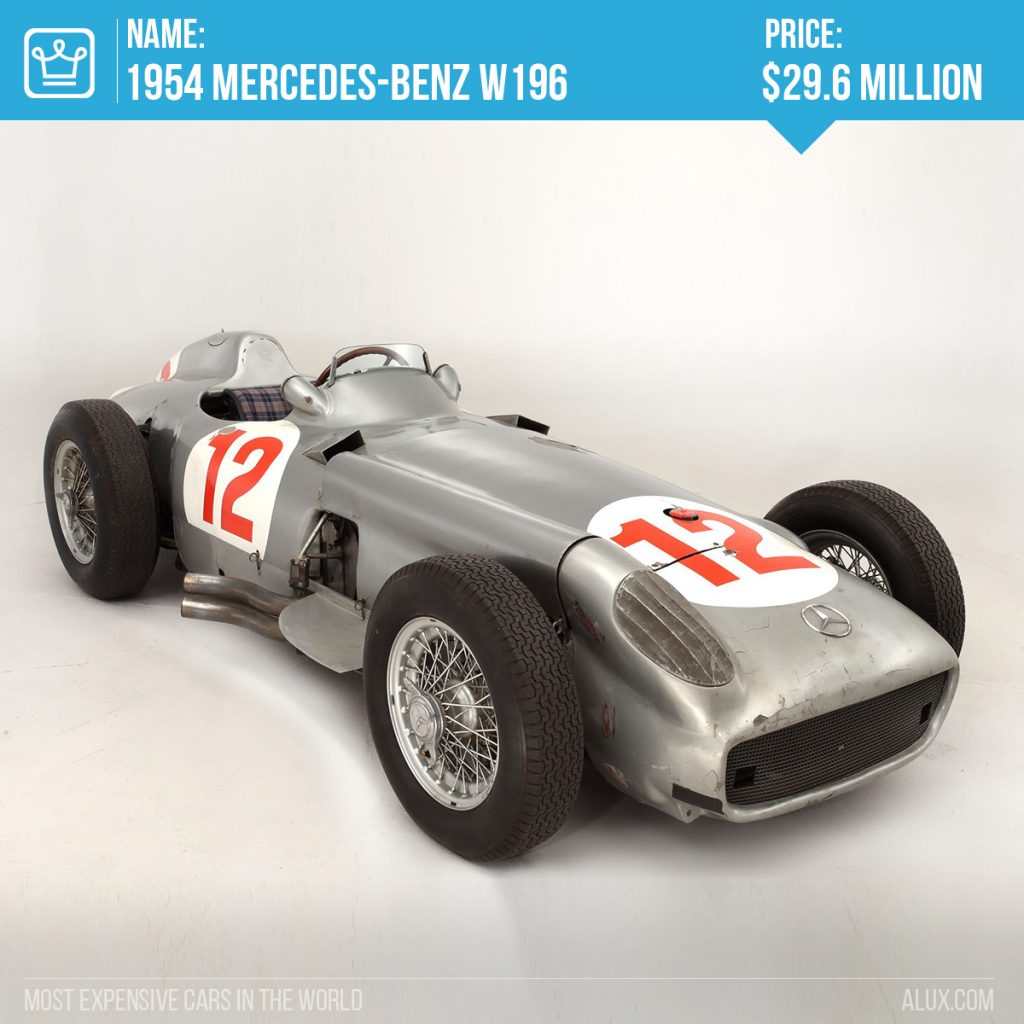 3 - most expensive cars in the world 1954 Mercedes-Benz W196 price alux