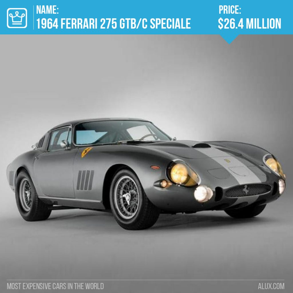 6 - 1964 Ferrari 275 GTB c speciale most expensive cars in the world alux