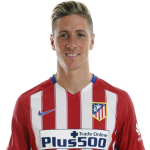 Fernando Torres Net Worth