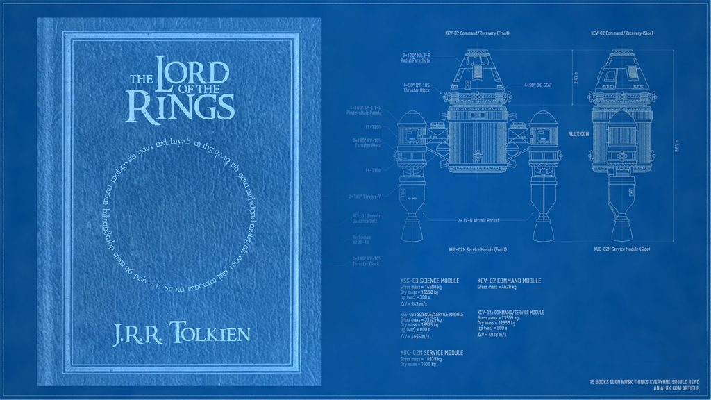 15 books elon musk thinks everyone should read - he Lord of the Rings by J.R.R. Tolkien