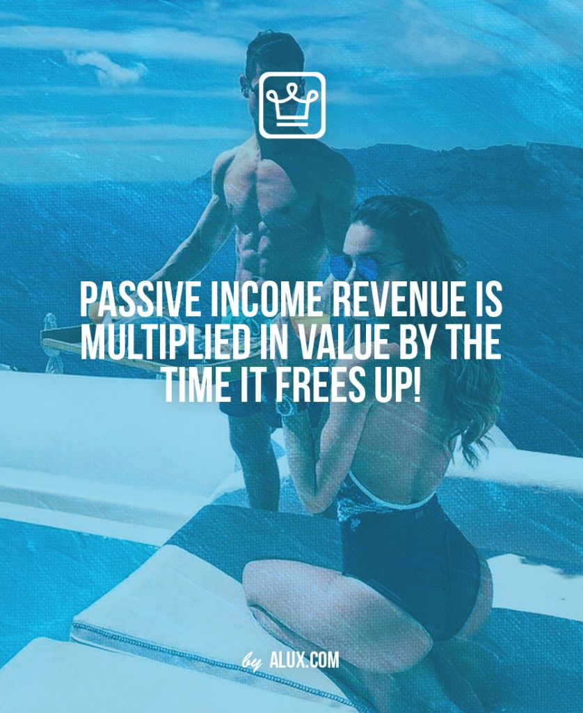 Passive income revenue is multiplied in value by the time it frees up!