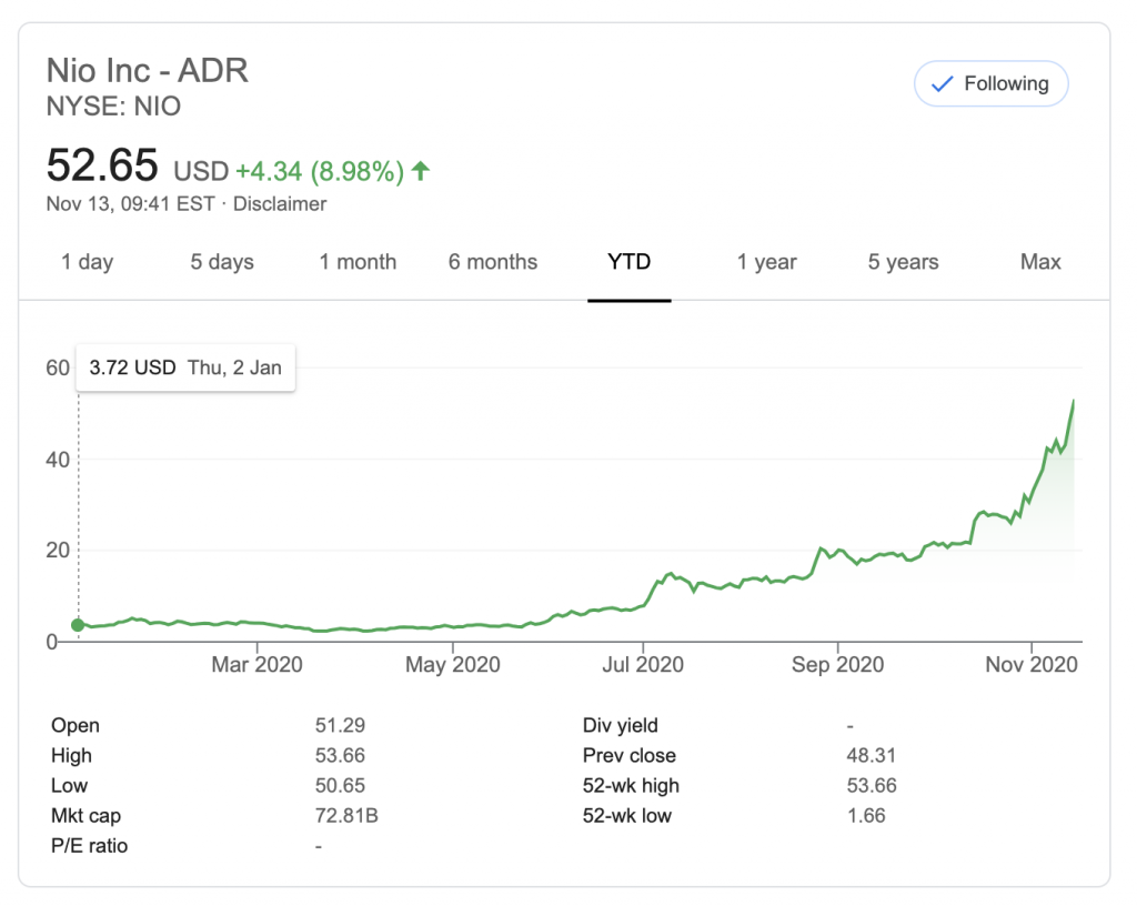 Nio stock alux 15 reasons why the biggest transfer of wealth in history is happening right now