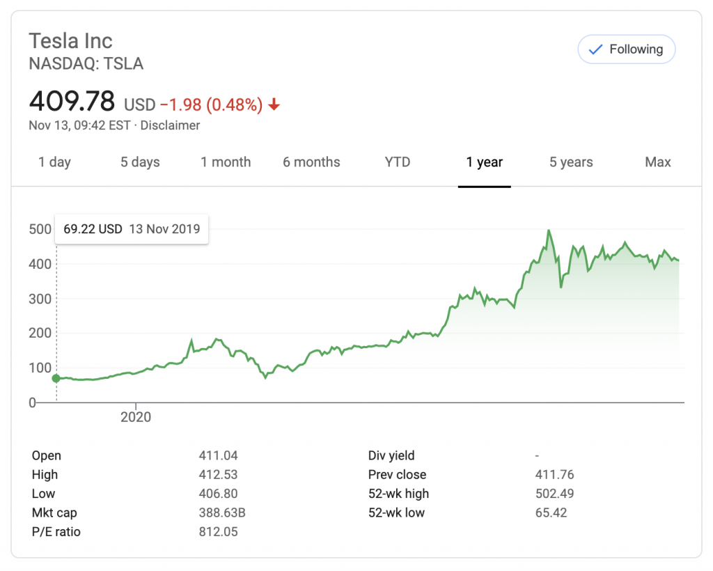 Tesla stock alux 15 reasons why the biggest transfer of wealth in history is happening right now