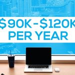 15 Highest Paying Remote Jobs