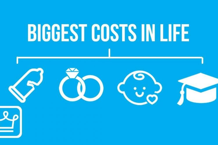 15 Biggest Costs in Life. Personal finance management
